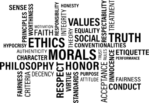 Christian ethical behavior